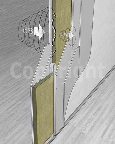 SORGEDIL - Isolamento acustico e insonorizzazione pareti divisorie ...
